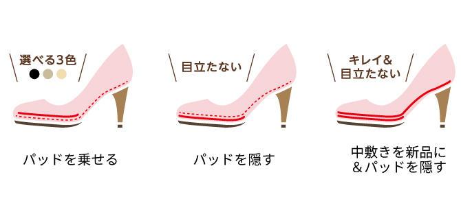靴のフィッティング